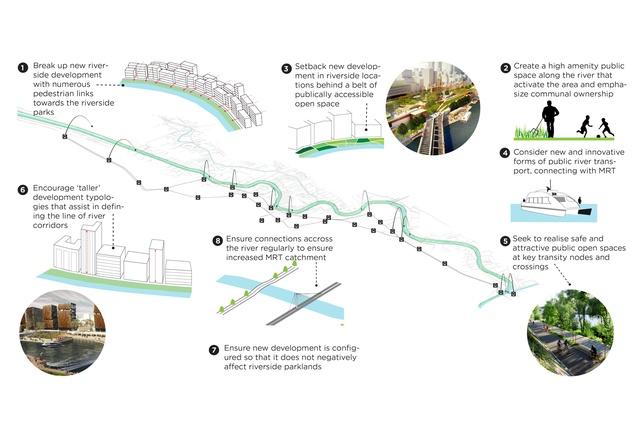 Surabaya Urban Corridor Development Program by Hansen Partnership in collaboration with City Form Lab (SUTD).