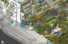 Earth Central by AECOM wins Street 11 competition