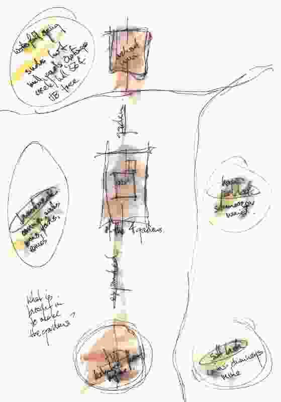 Gini Lee, Garden Thinking Part 1.