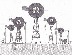 Elevation of Windmills on Show.