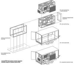 ConcretePOP's Moveable Truck for the Brisbane Festival.