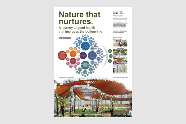 Collaboration Towards Cities That Thrive: Communicating The Role of Healing Gardens by Conrad Gargett