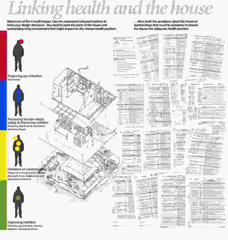 Linking health and house.