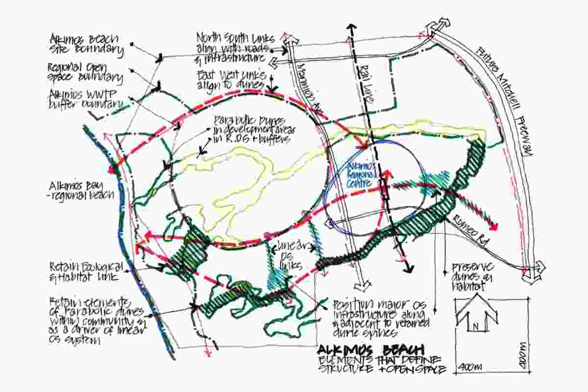 Sketch showing structural elements, open space, linkages and boundaries for the overall site.