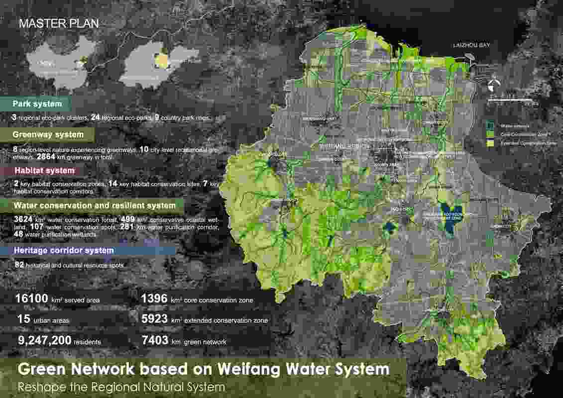 The Green Network based on Weifang Water System by Beijing Forestry University, Aterlier DYJG, Weifang City, Shandong Province, China.