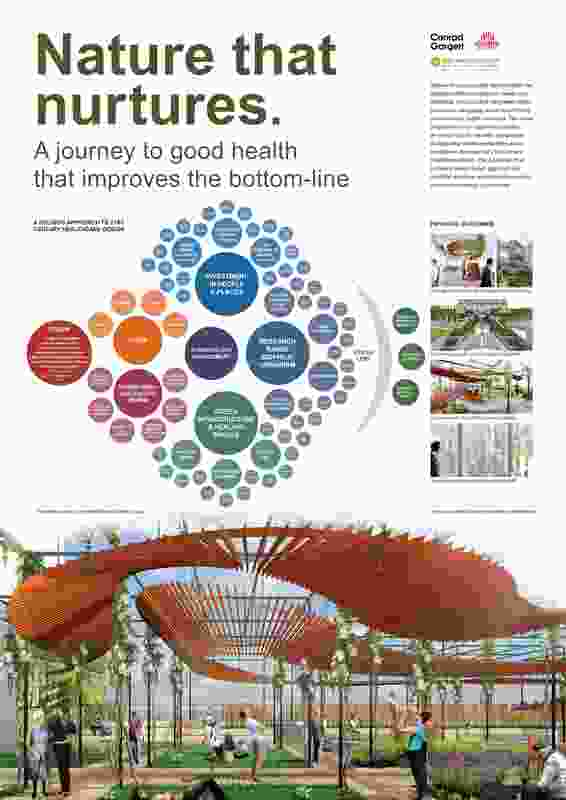 Collaboration Towards Cities That Thrive: Communicating The Role of Healing Gardens – Conrad Gargett