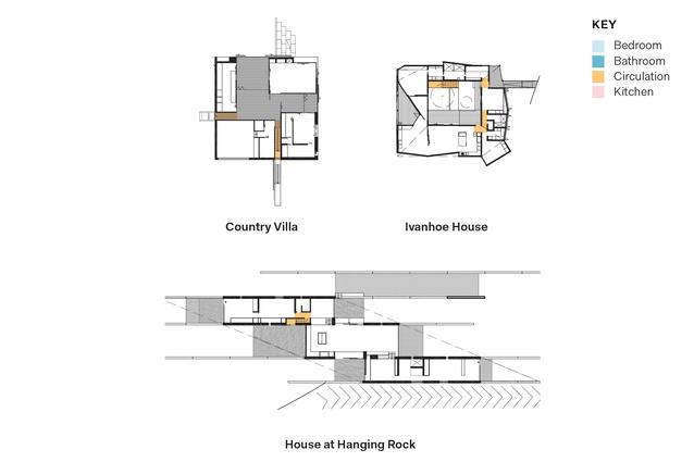 Figure 2: Circulation types. Centrifugal circulation in Country Villa; enfilade loop circulation at Ivanhoe House; enfilade linear circulation in House at Hanging Rock.